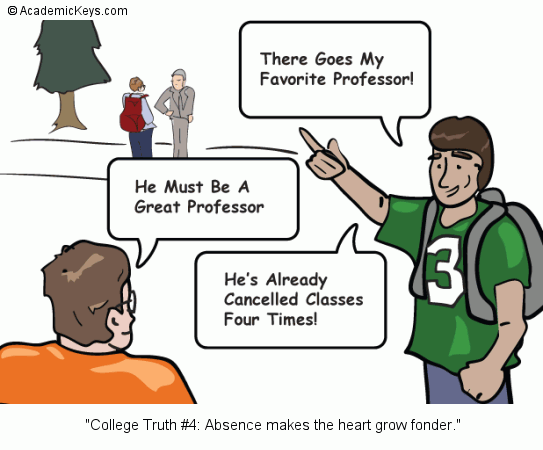 Cartoon #80, College Truth #4: Absence makes the heart grow fonder.